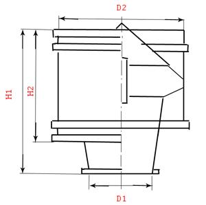 Круглые вентиляционные дефлекторы